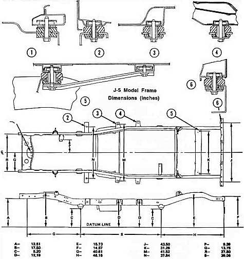 Jeep CJ-5, CJ-7, and CJ-8 Scrambler Frame Dimensions