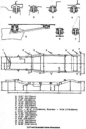 Jeep CJ5, CJ7, and CJ8 Scrambler Frame Dimensions