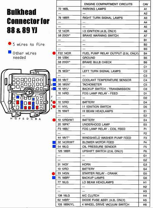 jeep tj radio wiring diagram 2000 chevy silverado yj schematic diagramwiring harness for 1990 blog