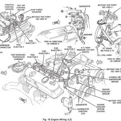 96 Jeep Grand Cherokee Trailer Wiring Diagram Of Magnetic Contactor 93 Wrangler Body   Get Free Image About