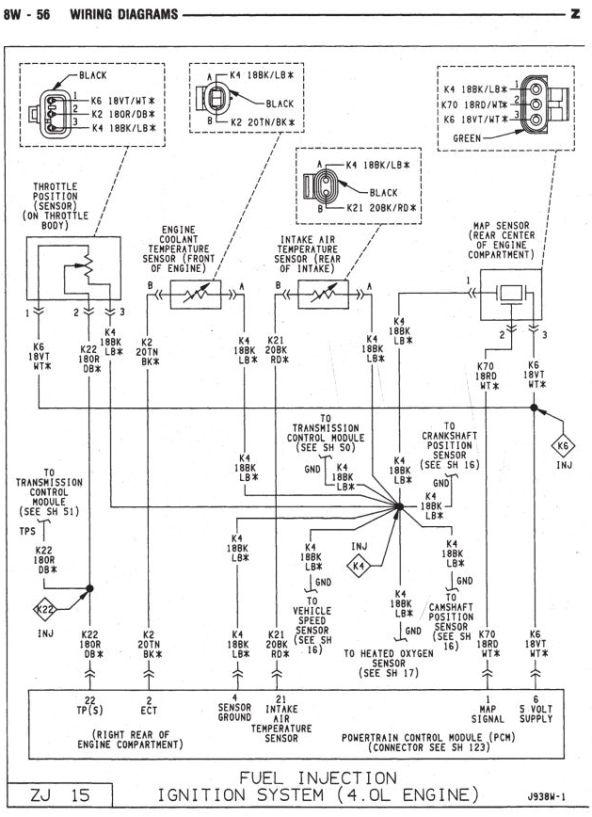 97 Jeep Cherokee Wiring Diagram Radio Wiring Diagram – Jeep Sensor Wiring Diagram