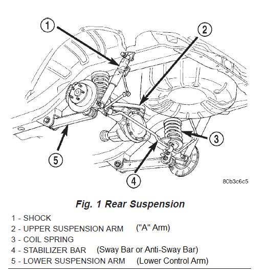 Is there a Newb WJ Suspension Diagram on the site