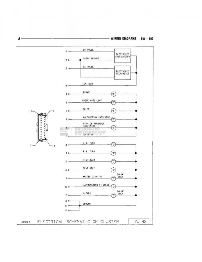 Need Wire Diagram For Gauge Cluster For 87 Yj
