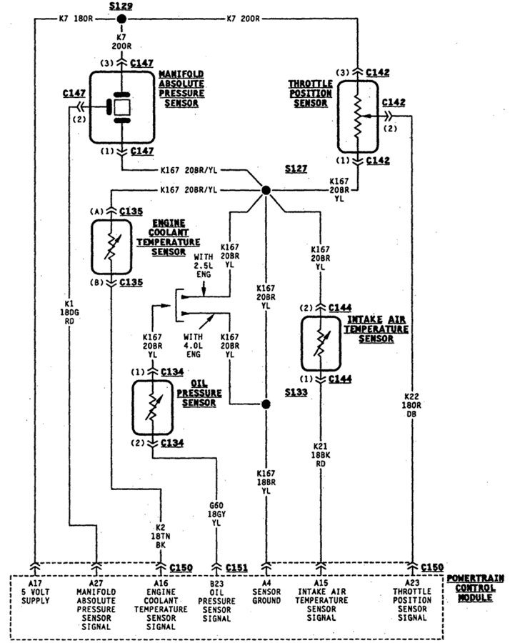 1997 Tj Oil Pressure Wiring Diagram : 35 Wiring Diagram
