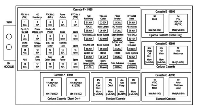 F 25fuse Box Diagram N23 Recall Issue No 4 Low Page 92 Jeepforum Com