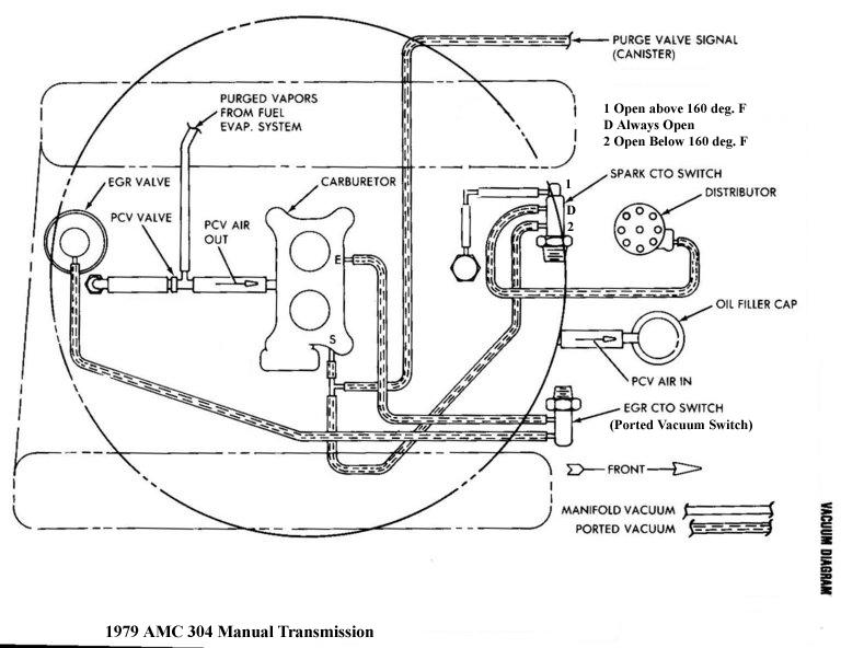1990 Jeep Wrangler Front Axle Vacuum Diagram
