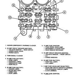 Cj7 Wiring Diagram Tropical Rainforest Layers Horn Schematic Hub 78 Jeep Fuse Box