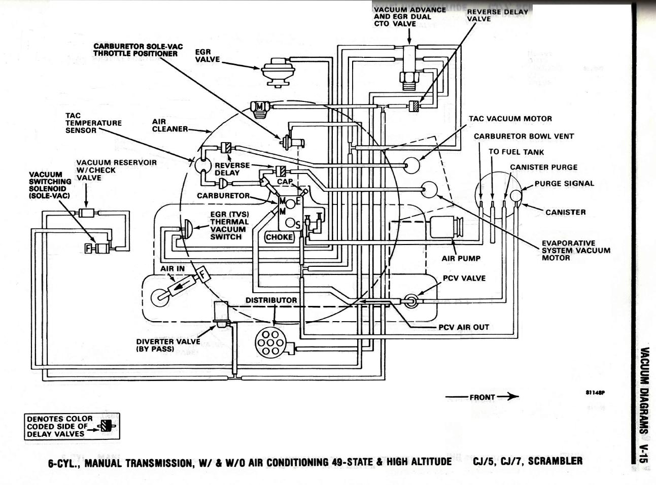 Jeep Cj7 Vacuum Diagram Air Cleaner. Jeep. Auto Parts
