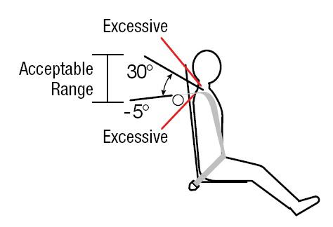 shoulderharnessangles.jpg