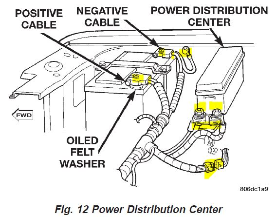 2004 Jeep Grand Cherokee Battery Wiring Harness : 47