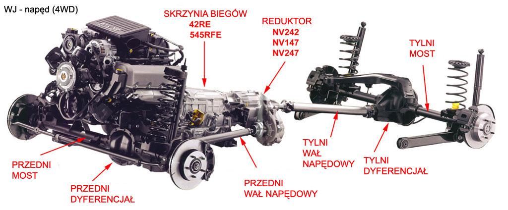 2000 jeep wrangler parts diagram clipsal 2 way light switch wiring - jeepnieci.pl