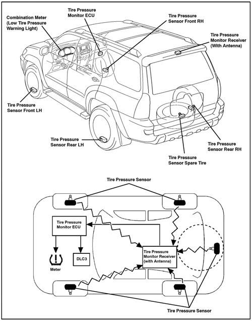Wiring Diagram For 2003 Mini Cooper S
