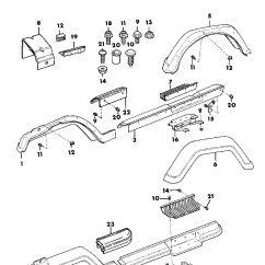 1992 Jeep Wrangler Wiring Diagram Rascal 600 Yj Fender Imageresizertool Com