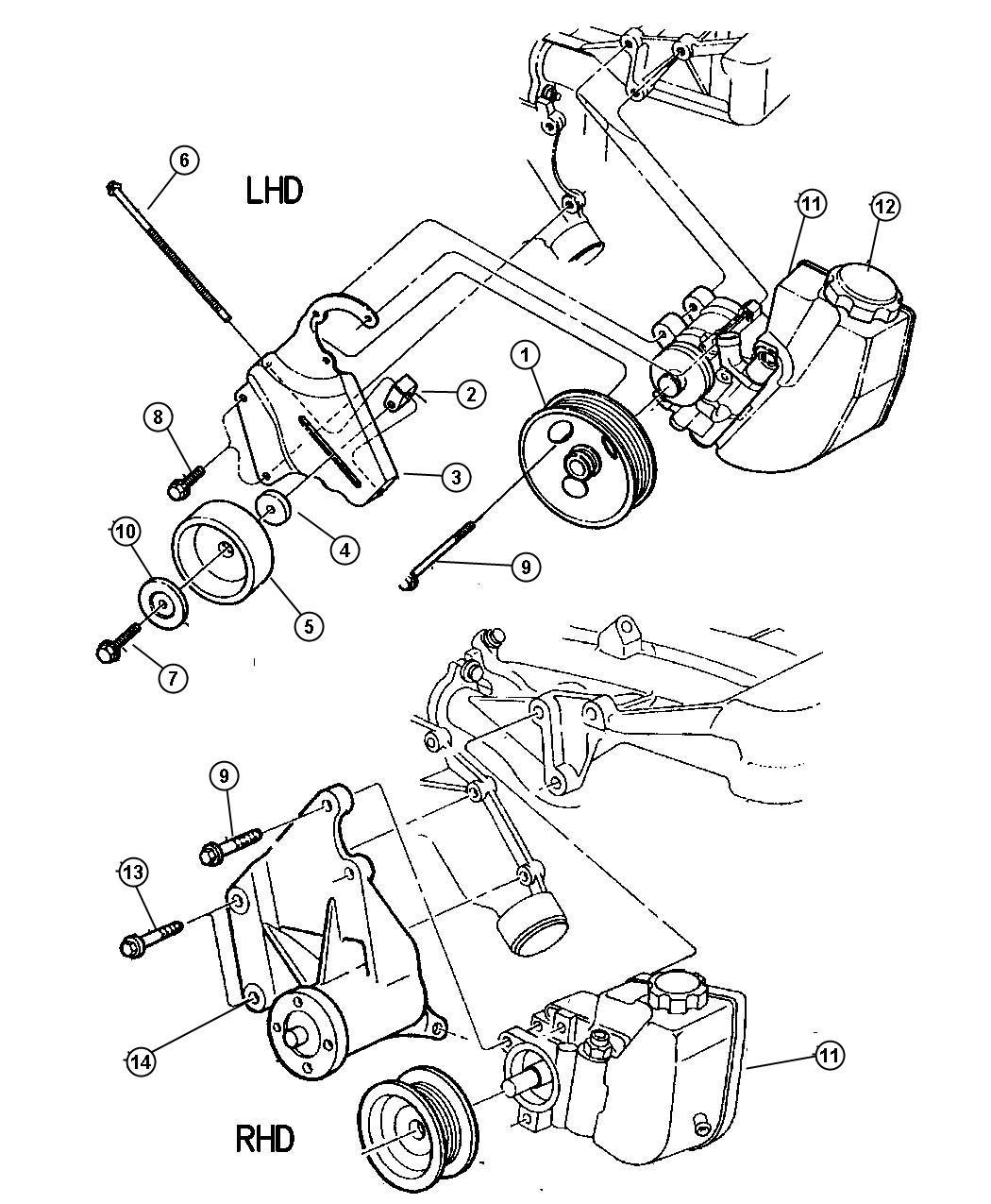 Jeep Cherokee Bracket Power Steering Pump Engine