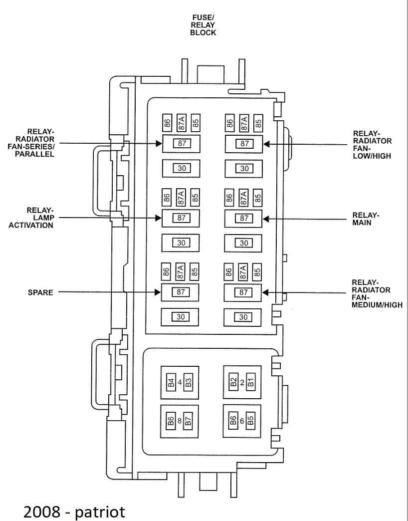 2014 Jeep Patriot Relay Diagram