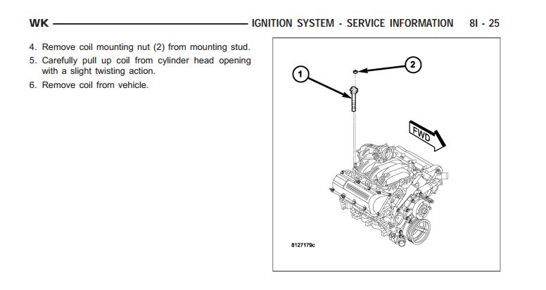 2009 3.7L v6 jeep grand cherokee spark plug removal problems.
