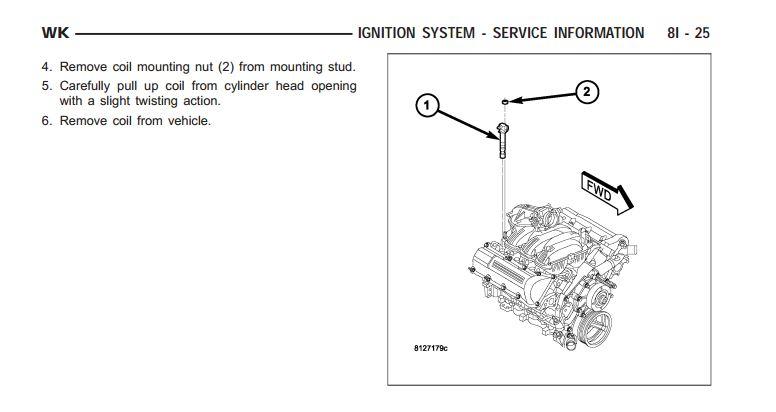 2009 3.7L v6 jeep grand cherokee spark plug removal problems.