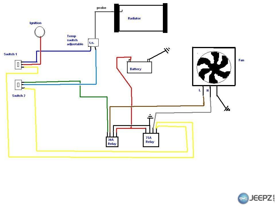 Electric Fan Diagram