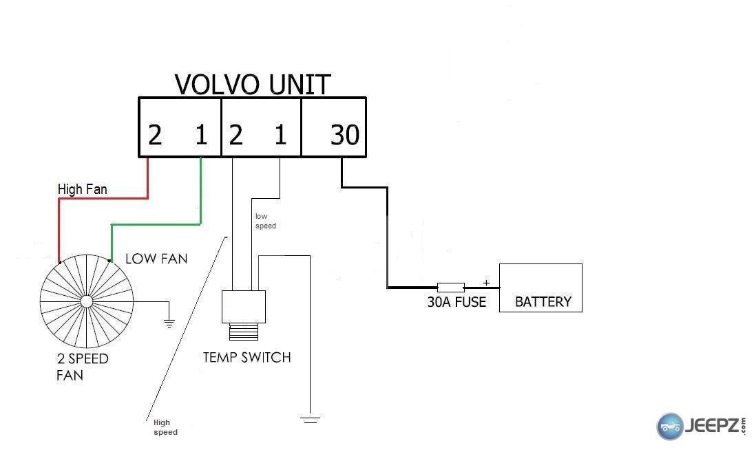 Wiring Diagram Dayton Electric Motor On Wiring Images Free