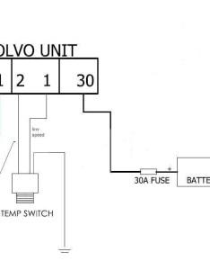 Volvo electric fan archive bimmerfest bmw forums rh com kenworth switch wiring diagram also tierarztpraxis ruffy