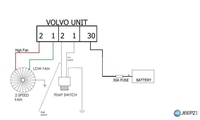 volvo fan relay wiring diagram  schematic wiring diagram