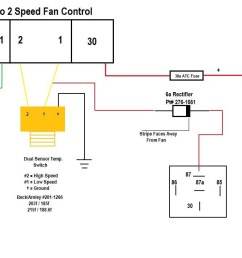 volvo fan control wiring wiring diagram third level ac fan wiring fan controller wiring [ 1218 x 659 Pixel ]