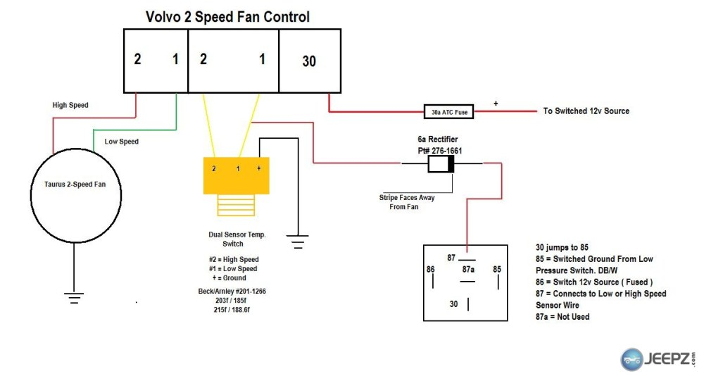 medium resolution of volvo fan control wiring wiring diagram repair guides volvo fan relay wiring diagram