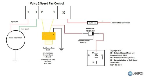 small resolution of volvo fan control wiring wiring diagram third level ac fan wiring fan controller wiring