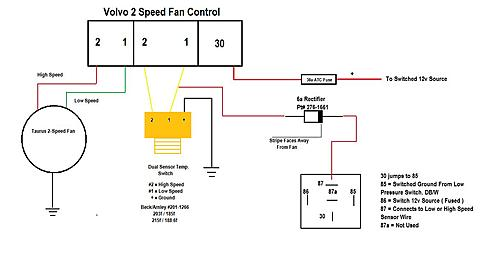 Taurus 2 Speed Fan Help