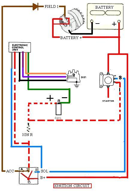 86 Cj7 Engine Wiring - Wiring Diagrams Jeep Cj Engine Wiring on