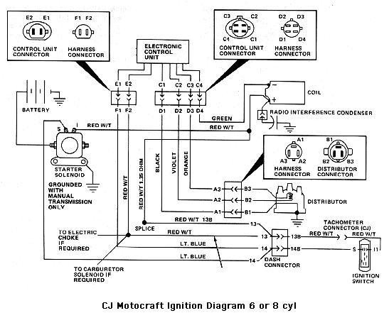 cj7 engine wiring