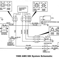 Cj7 Wiring Diagram 86 Chevy Truck Alternator Firewall Plug Schematic Click Jeep Harness Color