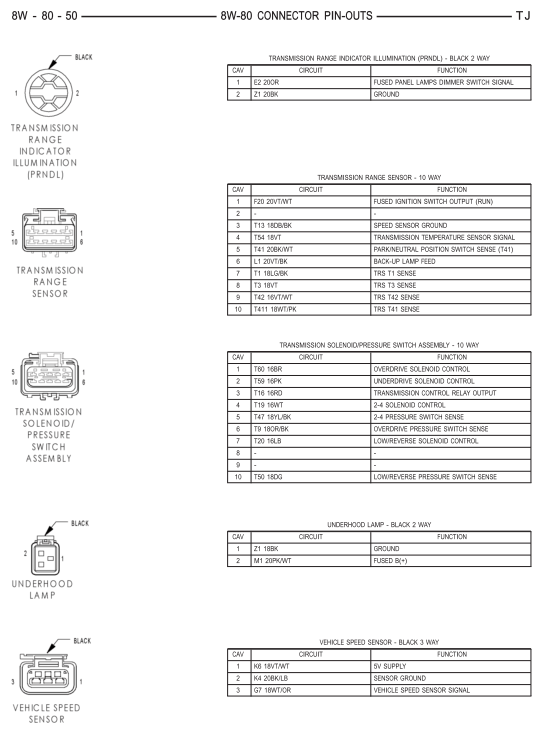 Jeep Tj O2 Sensor Wiring Diagram. Jeep. Auto Parts Catalog