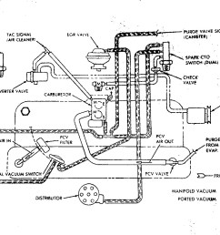 1982 jeep 4 2 engine vacuum diagram wiring diagram sheet cj5 4 2 engine diagram [ 1410 x 1057 Pixel ]