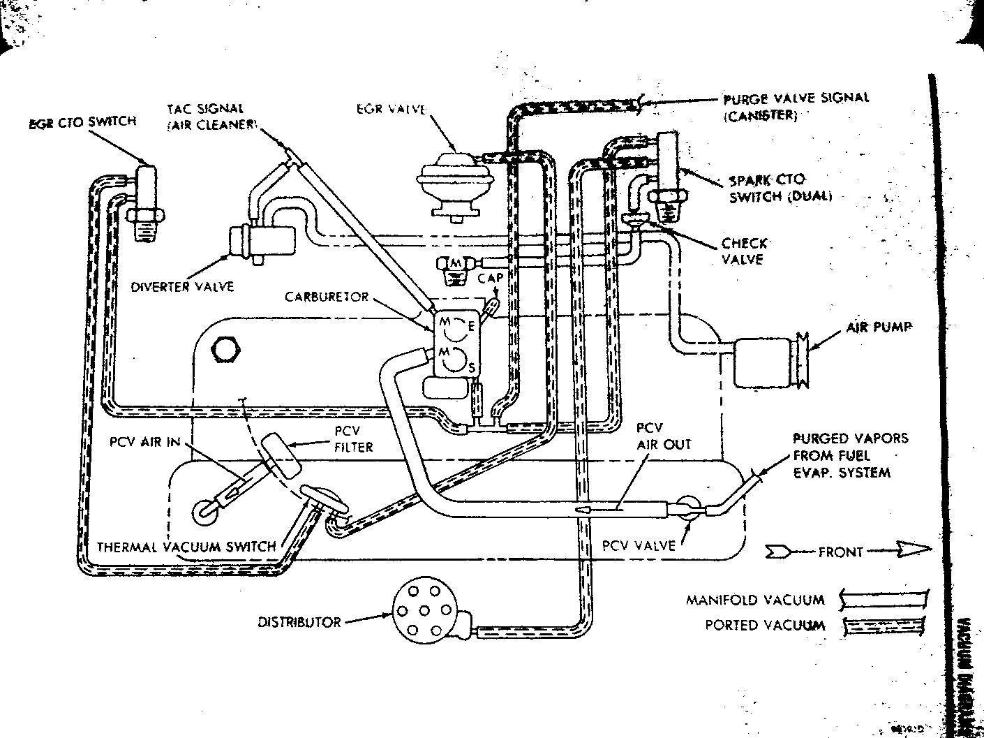 hight resolution of 1982 jeep 4 2 engine vacuum diagram wiring diagram sheet cj5 4 2 engine diagram
