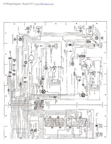 Gas Gauge Wiring Diagram Jeep Cj7. Jeep. Auto Wiring Diagram
