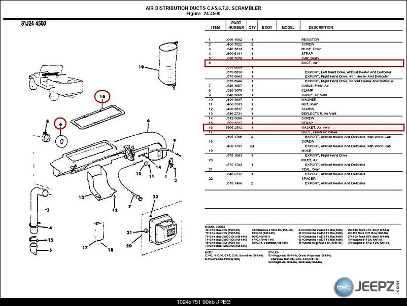 Jeep Cj Heater Diagram. Jeep. Auto Fuse Box Diagram