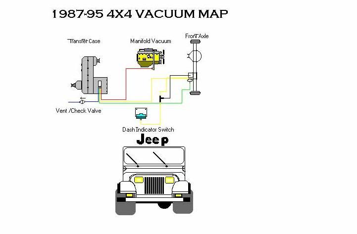 93 YJ jeep Wrangler