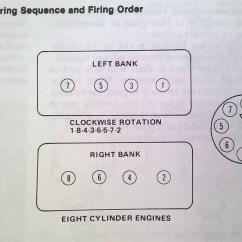 4 Cylinder Firing Order Diagram 2006 Harley Davidson Wiring Diagrams 1978 Cj 5 304 360 401 Distributor Cap Jeepforum