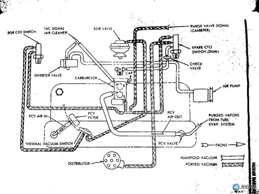 medium resolution of 79 cj5 vacuum diagram wiring diagram detailed yj vacuum diagram 258 vacuum hose question lifted cj5