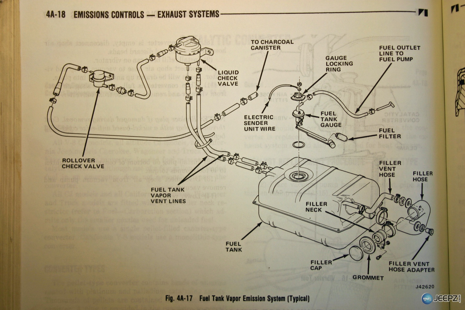 hight resolution of fuel check valve 79 jeep cherokee fuel system diagram