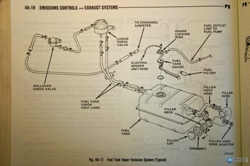 small resolution of fuel check valve 79 jeep cherokee fuel system diagram