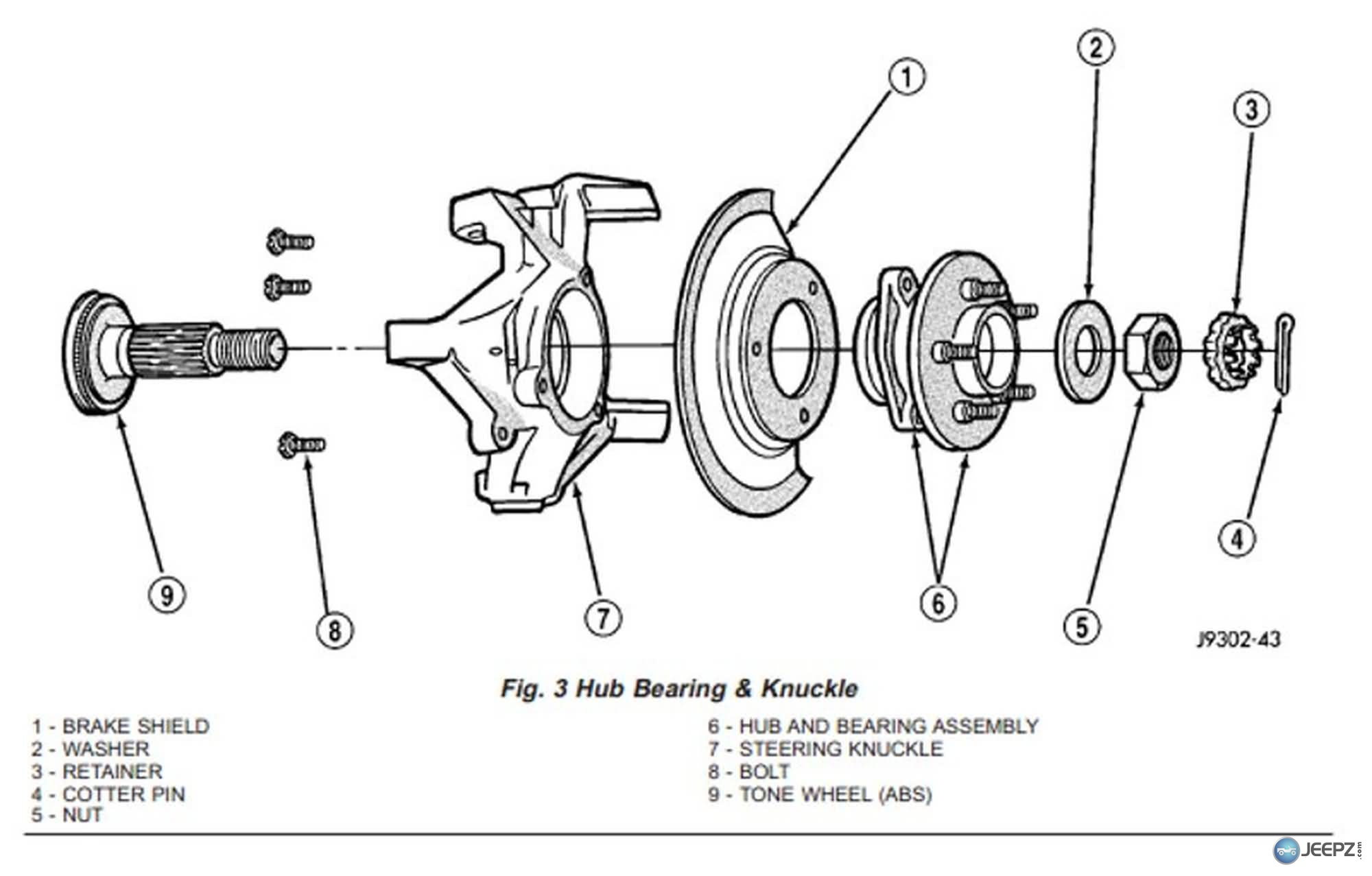 hight resolution of wrangler tj wheel hub bearing assembly replacement 1 tj hub exploded