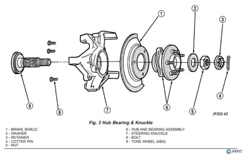 small resolution of wrangler tj wheel hub bearing assembly replacement 1 tj hub exploded