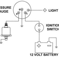 Vdo Oil Pressure Gauge Wiring Diagram Leviton Gfci Receptacle Problem_need Help!