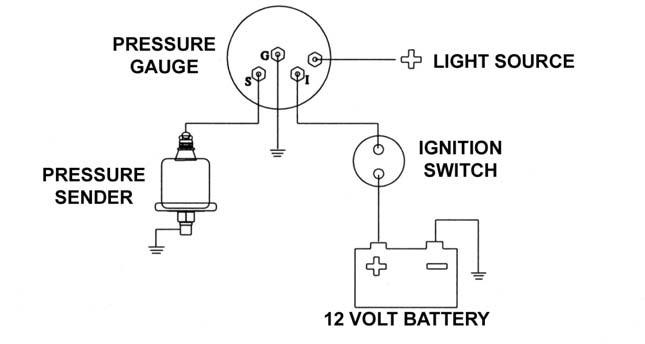 pricol oil pressure gauge wiring diagram blaupunkt stereo electric wire diagrams schematic prosport gauges data blog