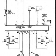 2004 Jeep Grand Cherokee Infinity Stereo Wiring Diagram Minn Kota 24 Volt 89 Data Detailed 2016 Shifter 1988
