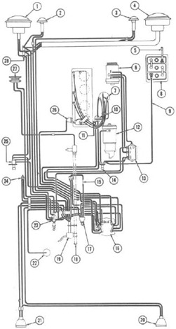 Jeep Cj Ignition Switch Wiring Diagram. Jeep. Wiring