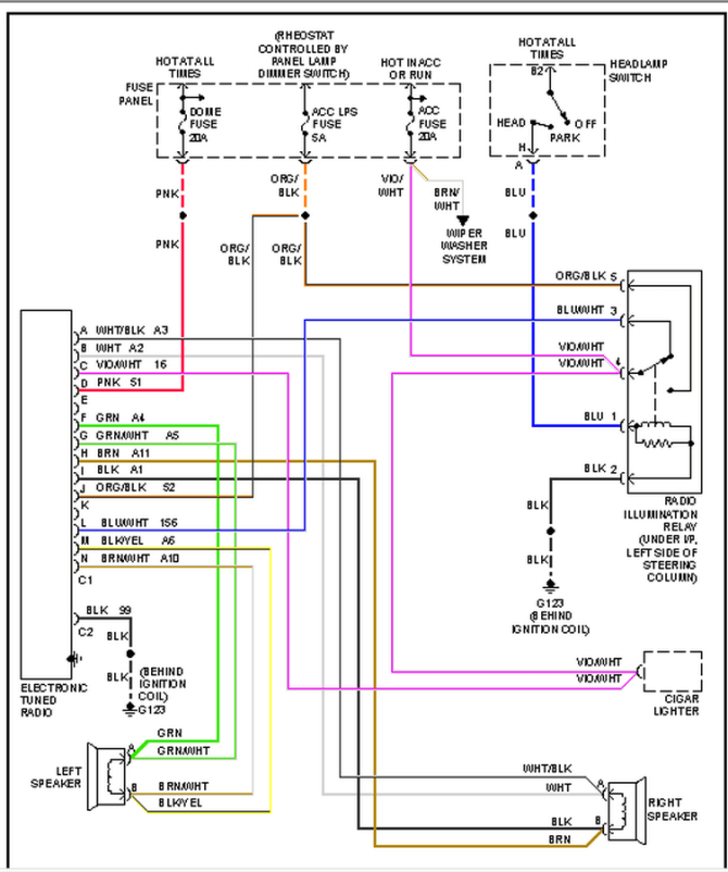 2001 jeep wrangler wiring schematic  save wiring diagrams