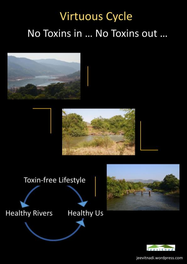Healthy Rivers, Healthy Us